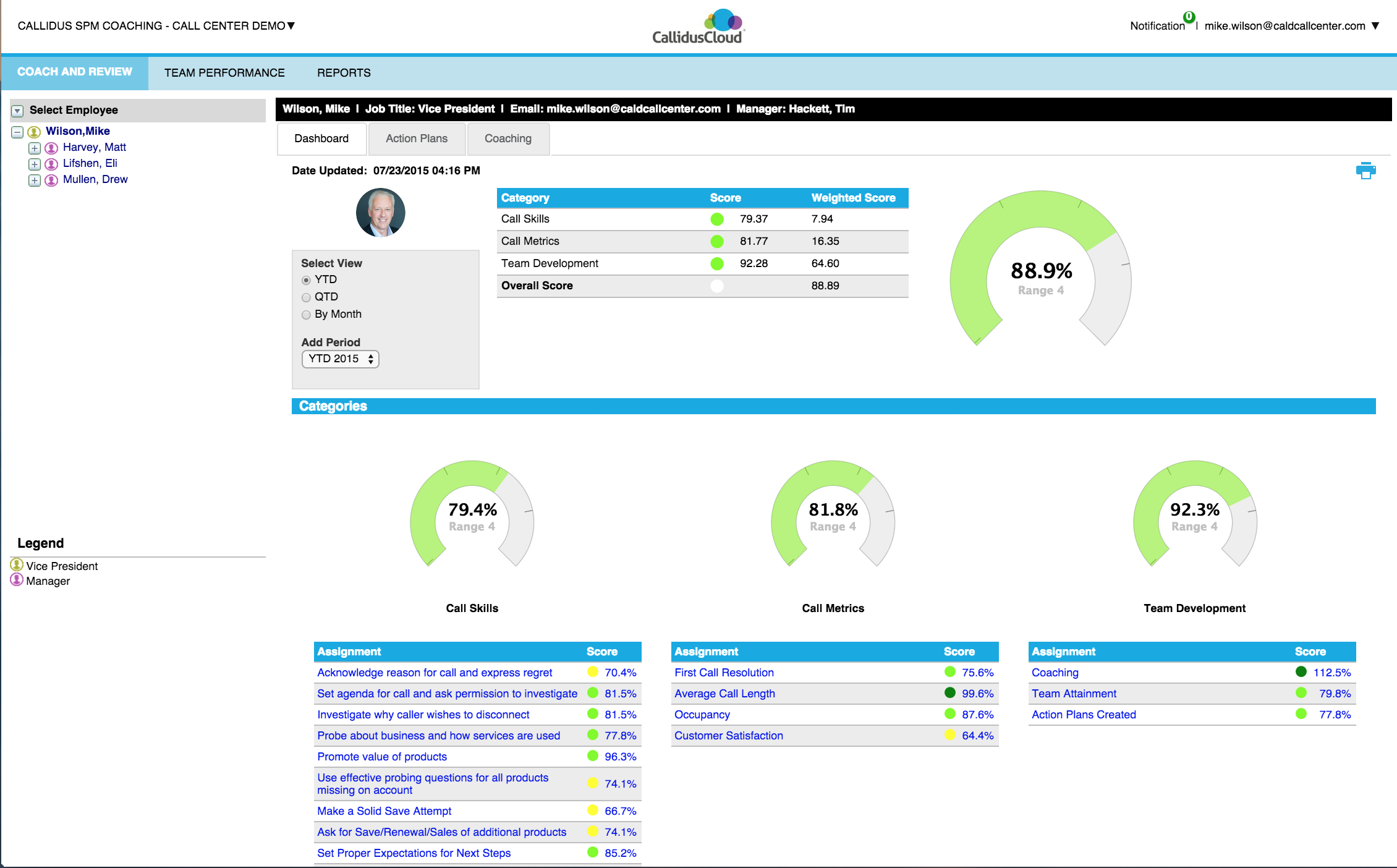 CallidusCloud SPM Demo - Sales rep dashboard