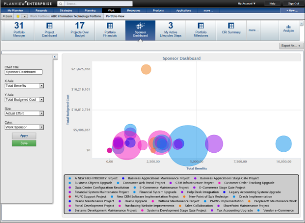 Planview Demo - Line-of-sight ribbon with embedded, actionable reporting on real-time data