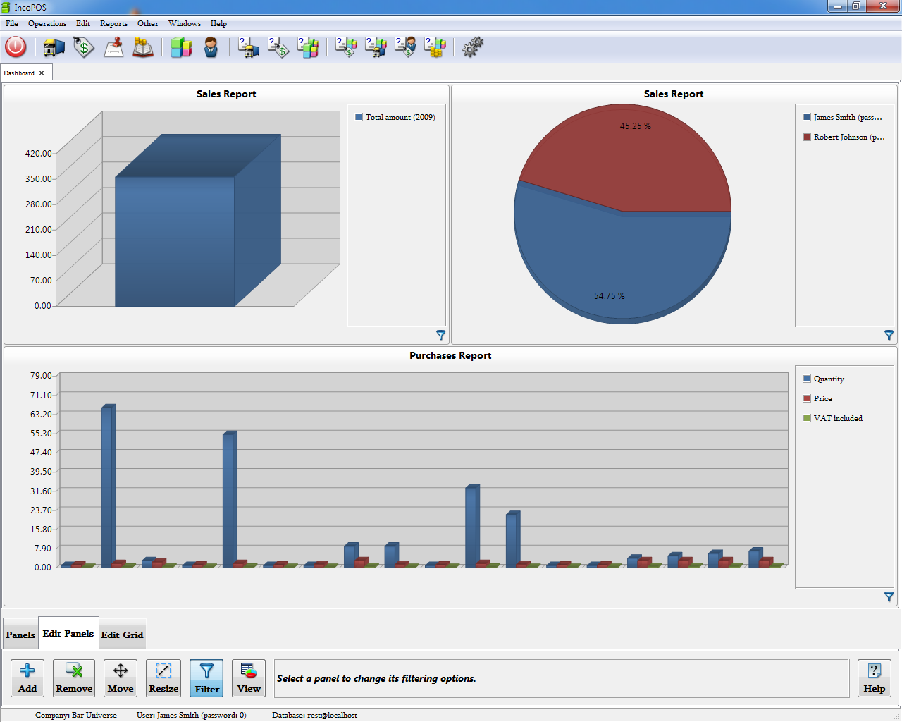 IncoPOS Demo - Dashboard module for graphical reporting