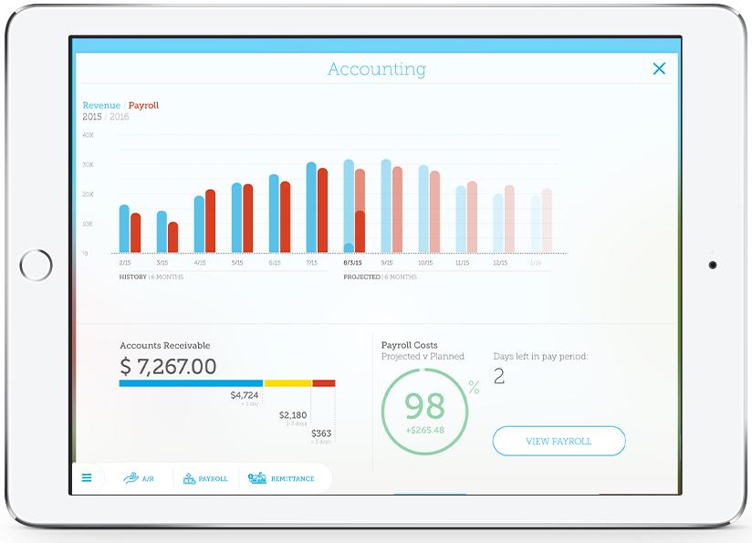 Smartcare Demo - Accounting