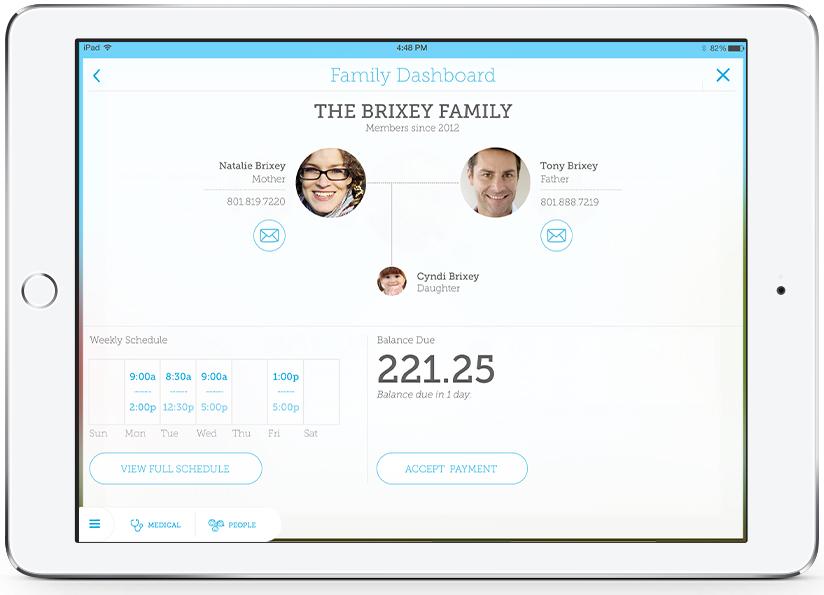Smartcare Demo - Family Dashboard