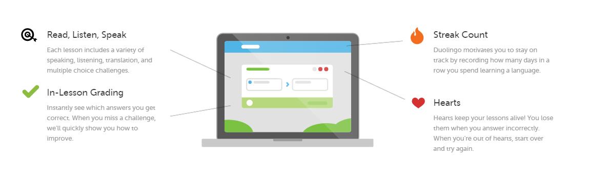 Duolingo Demo - Duolingo_Screenshot-1
