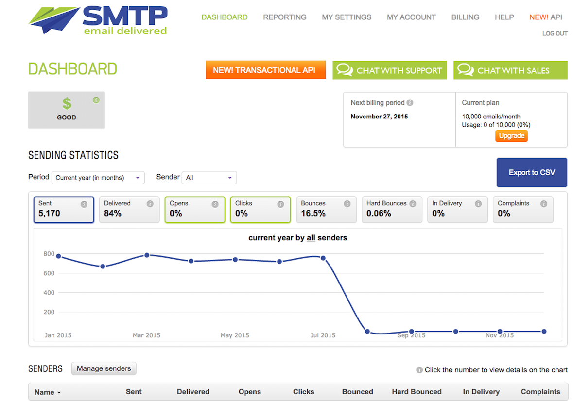 SMTP.com Demo - SMTP Dashboard