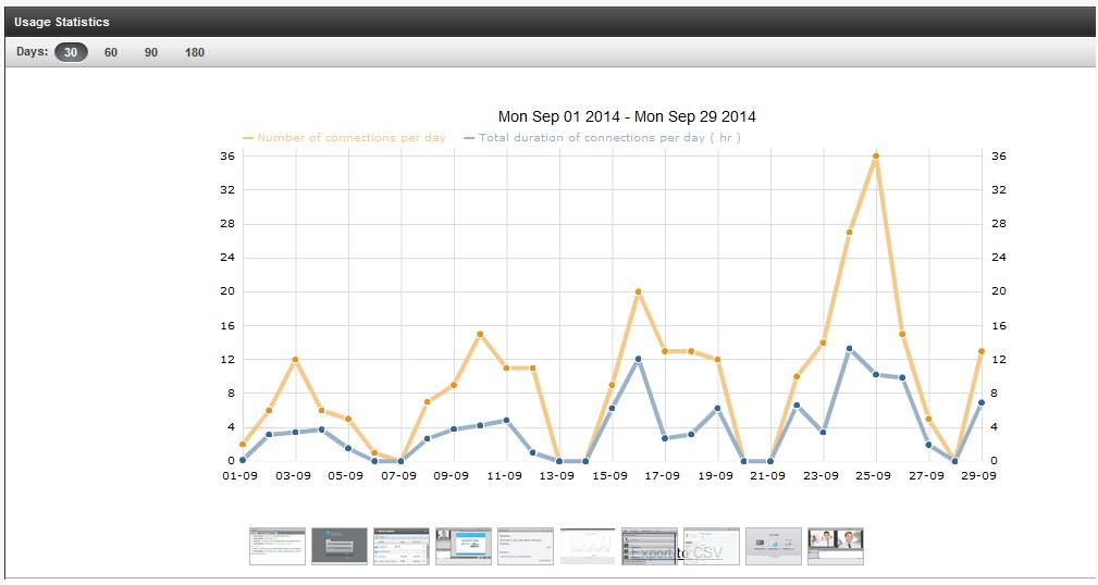 Onstream Webinars Demo - Reporting