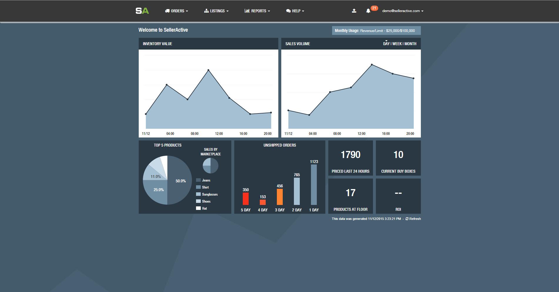 SellerActive Demo - Dashboard