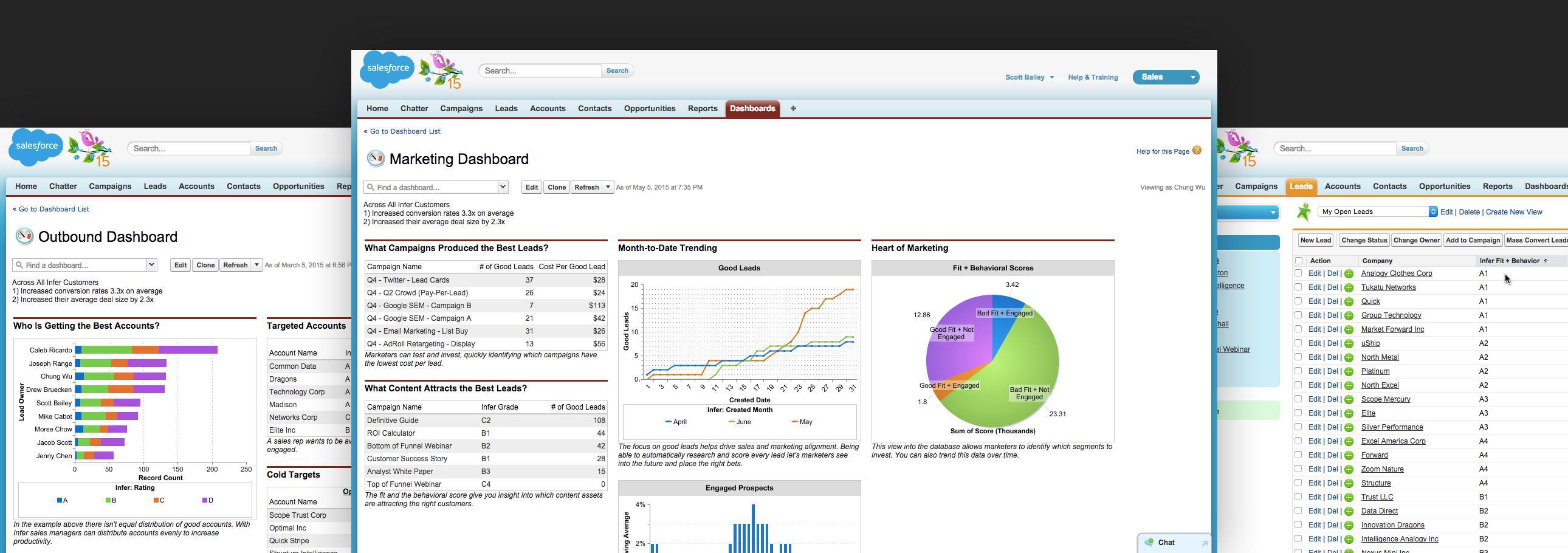 Infer Demo - Salesforce Integration