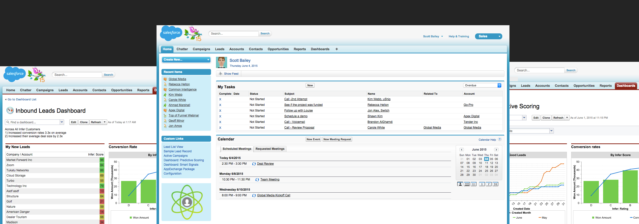 Infer Demo - Salesforce Dashboards