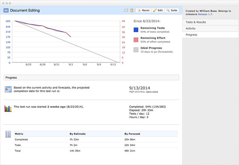 TestRail Demo - Powerful testing reports and metrics