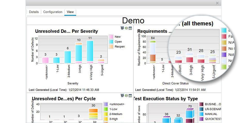 Micro Focus Quality Center Enterprise (QC) Demo - Quality+Center2.jpg