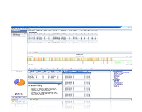 AirMagnet WiFi Analyzer PRO Demo - AirMagnet WiFi Analyzer PRO