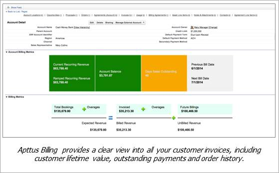 Apttus Revenue Management Demo - Apttus Revenue Management