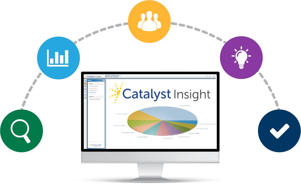 Catalyst Insight Demo - Catalyst Insight