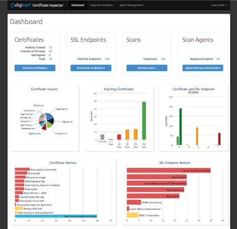 DigiCert SSL/PKI Solutions Demo - DigiCert