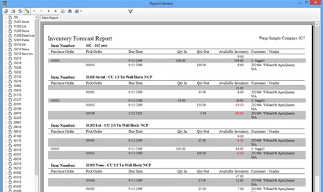 Wasp InventoryControl Demo - 6-inventory-screen-forecast-464px.jpg