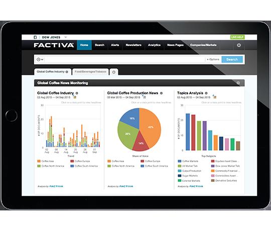 Factiva Demo - Factiva