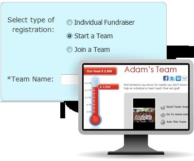 MyEvent Demo - Fundraising website builder