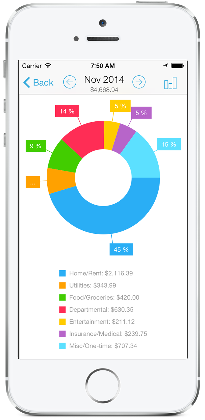 HomeBudget Demo - HomeBudget