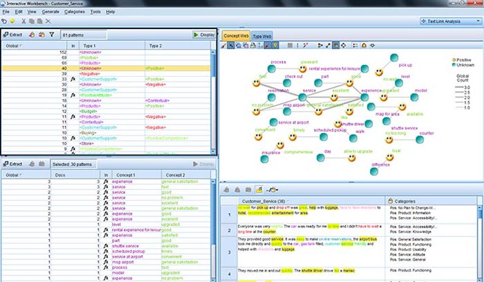 IBM SPSS Modeler Reviews 2019: Details, Pricing, & Features | G2