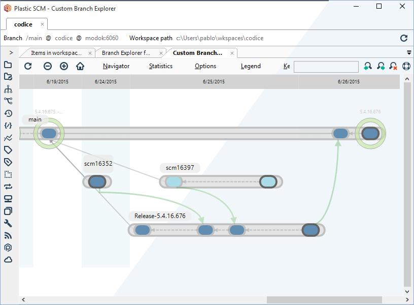Plastic SCM Demo - Plastic SCM Branch Explorer
