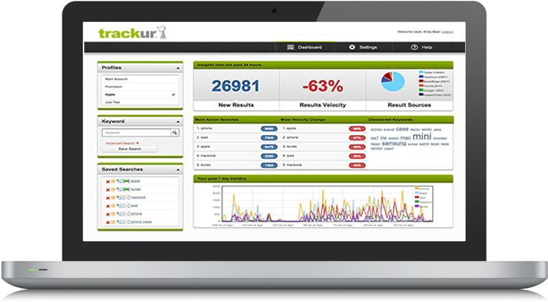 Trackur Demo - Trackur