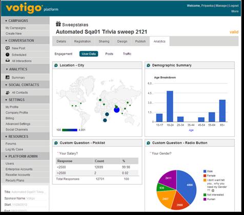 Votigo Demo - Votigo Platform Analytics