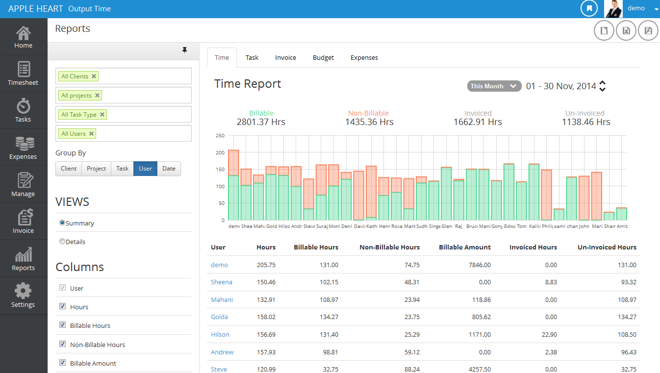 Output Time Demo - Reports