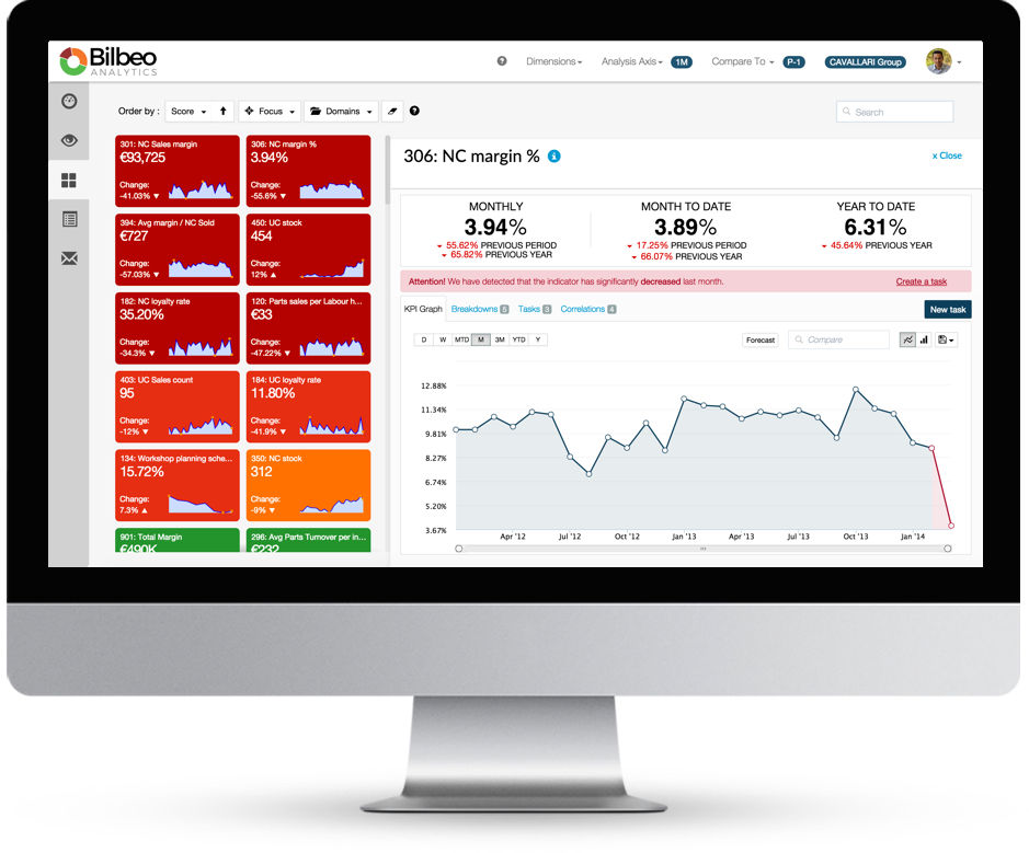 Bilbeo Demo - Bilbeo Analytics