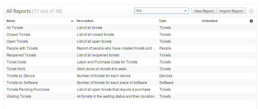 Spiceworks Help Desk Demo - Help Desk Tickets Dashboard