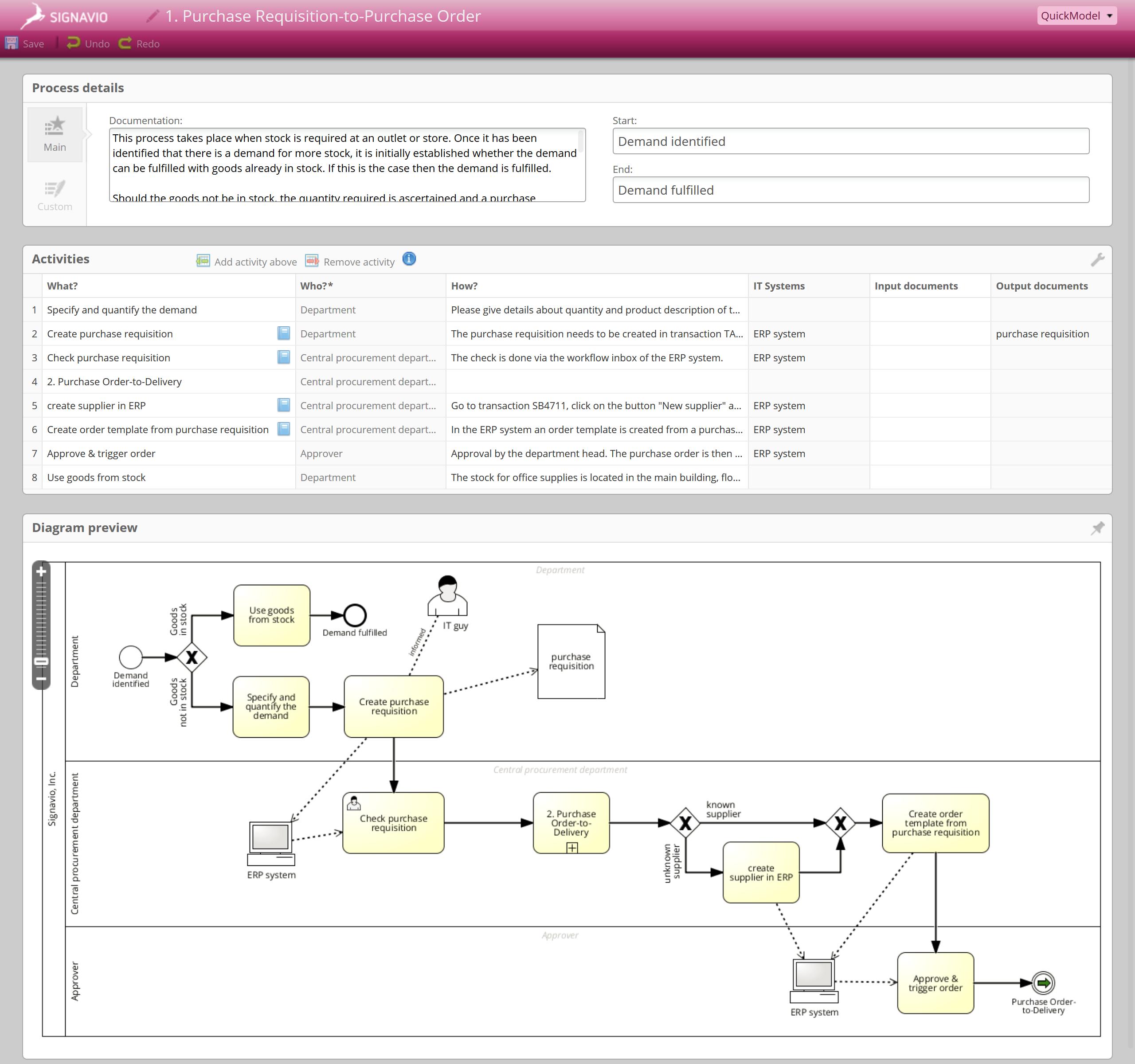 Process Manager Demo - Signavio Quickmodel