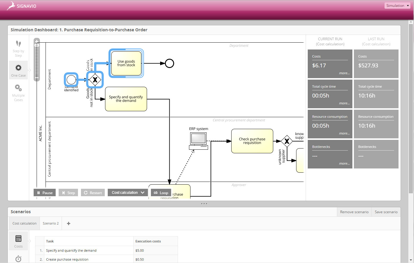 Process Manager Demo - Simulation and Reports