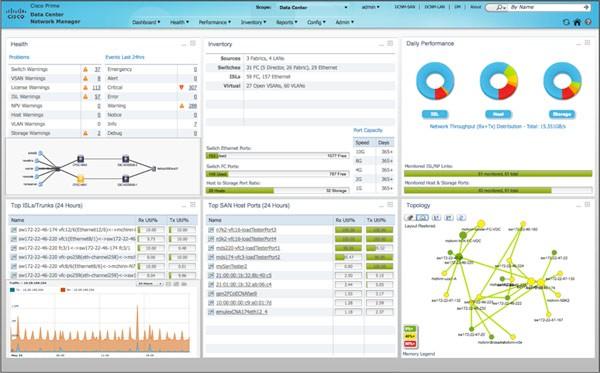 Cisco Data Center Network Manager Demo - Cisco Prime Data Center Network Manager