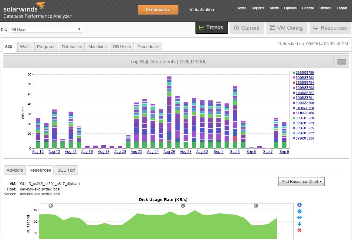 Solarwinds Database Performance Analyzer Demo - Database Performance Analyzer