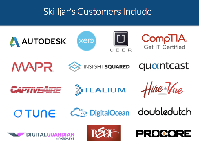 Skilljar Demo - Skilljar's Customers Include