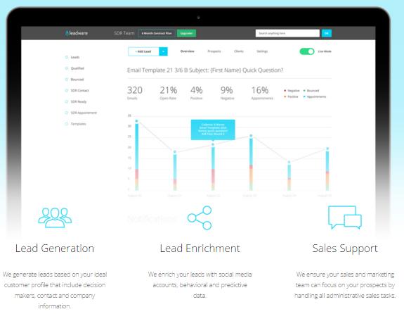 leadware.io Demo - leadware.io