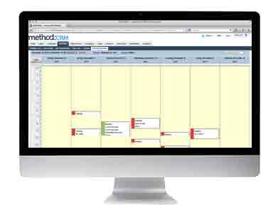 Method CRM Demo - Method CRM