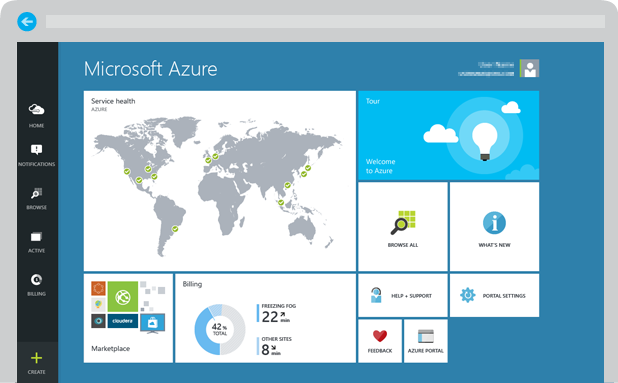 Azure Multi-Factor Authentication Demo - Microsoft Azure Multi-Factor Authentication