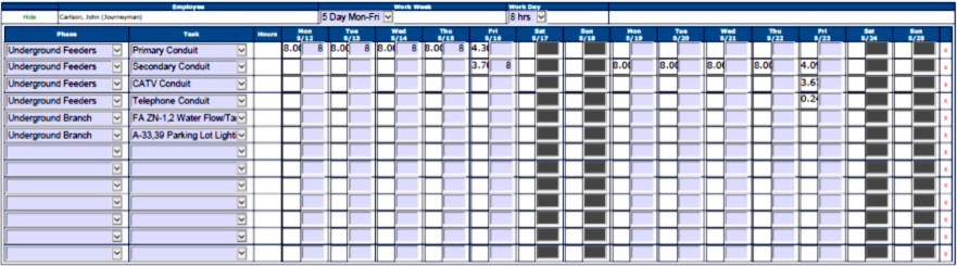 Priority Task Scheduling Demo - Priority Task Scheduling
