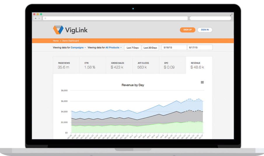 VigLink Demo - VigLink