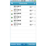 FinancialForce PSA Mobile Apps Screenshot