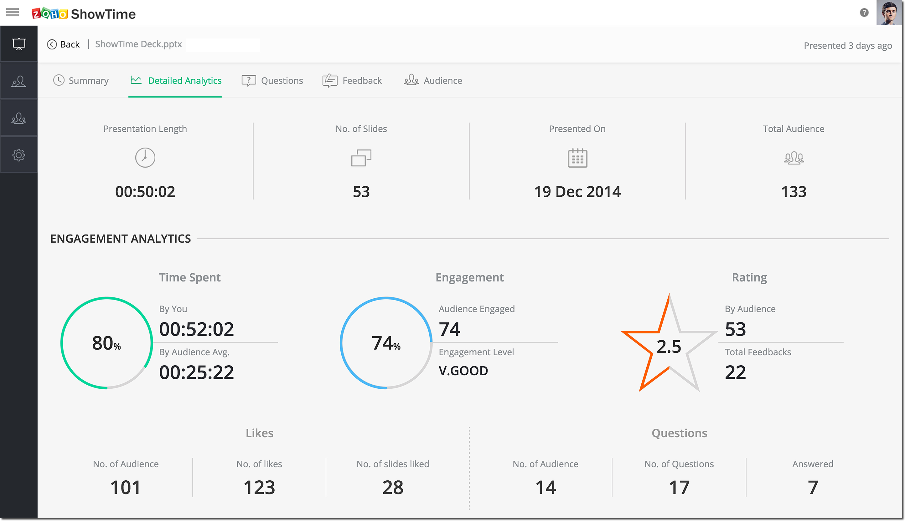 Zoho ShowTime Demo - Analytics.png