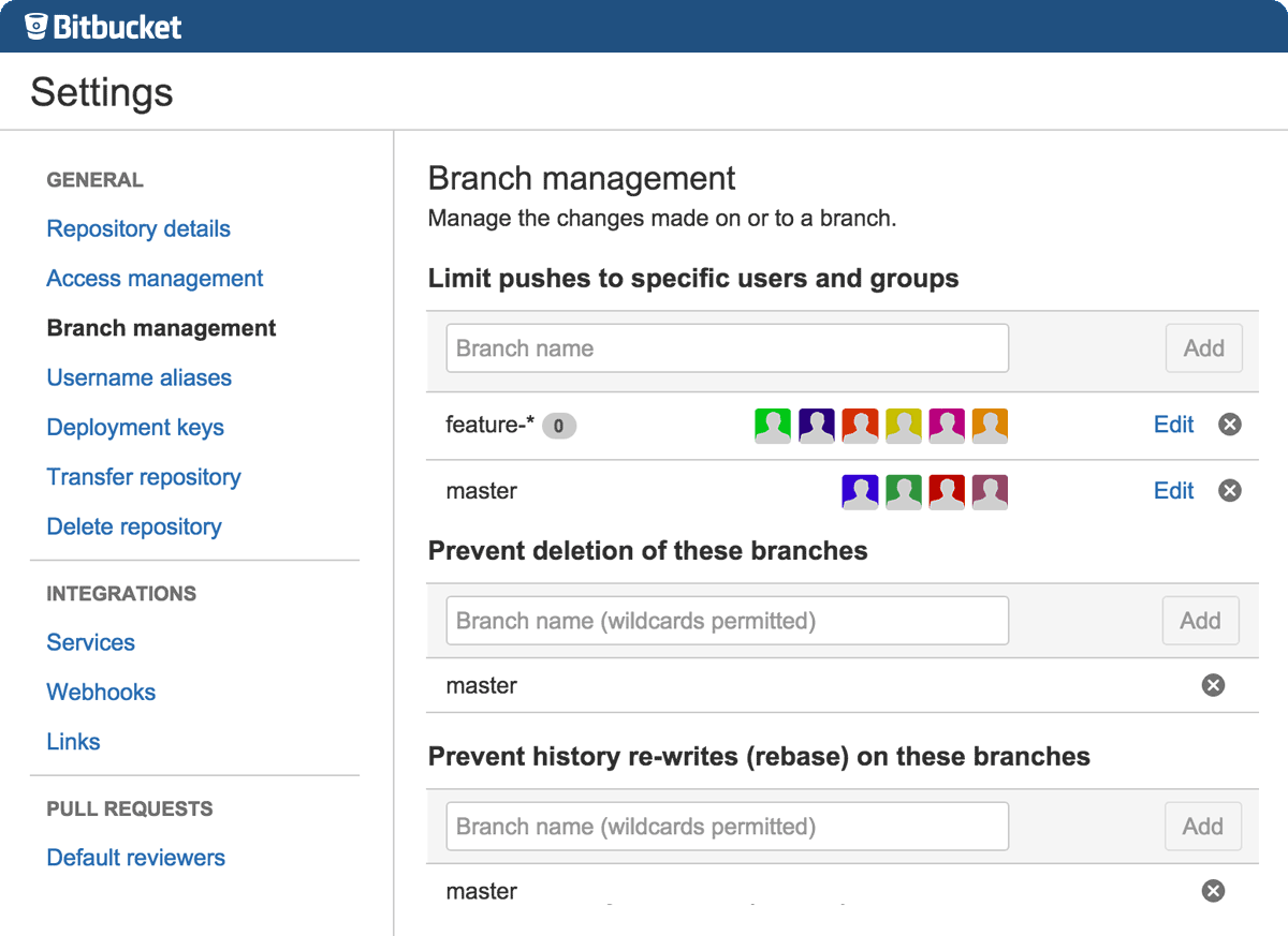 Bitbucket Demo - Branch Management