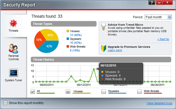 Trend Micro Endpoint Security Reviews 2019: Details, Pricing