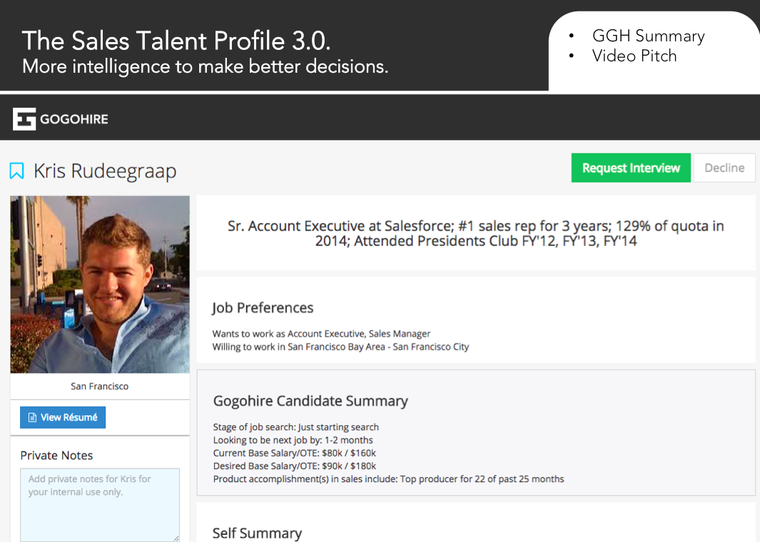 Gogohire Demo - Candidate profile in Company Dashboard