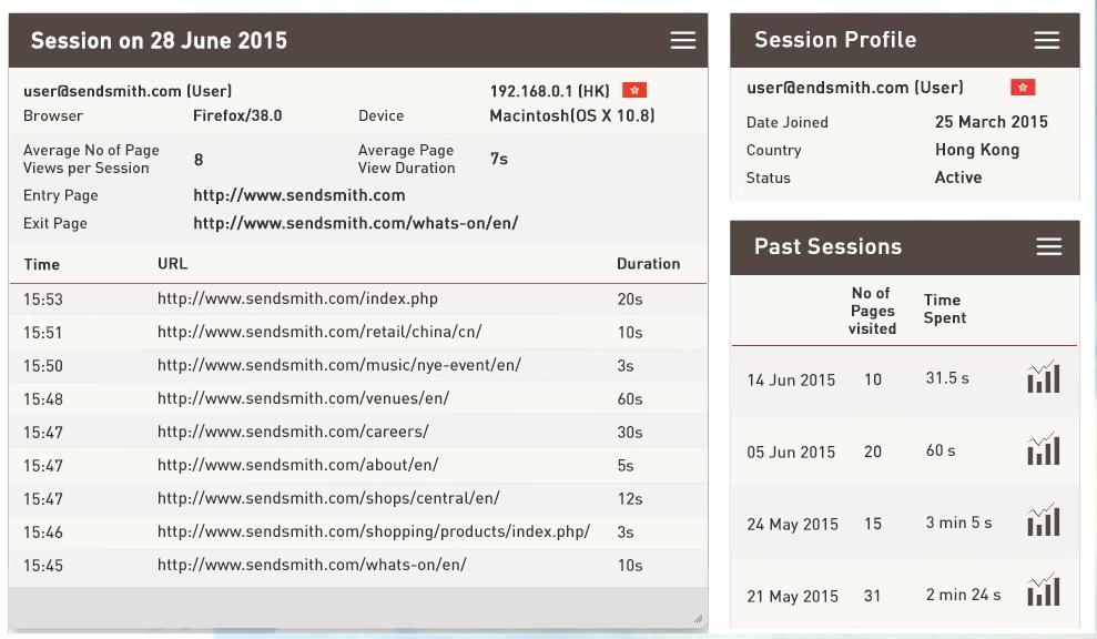 SendSmith Demo - SessionTracking.jpg