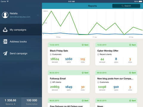SendPulse Demo - iPad+edition+screenshot.jpeg