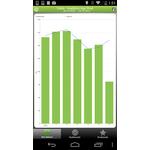 Adobe Analytics Mobile Apps Screenshot