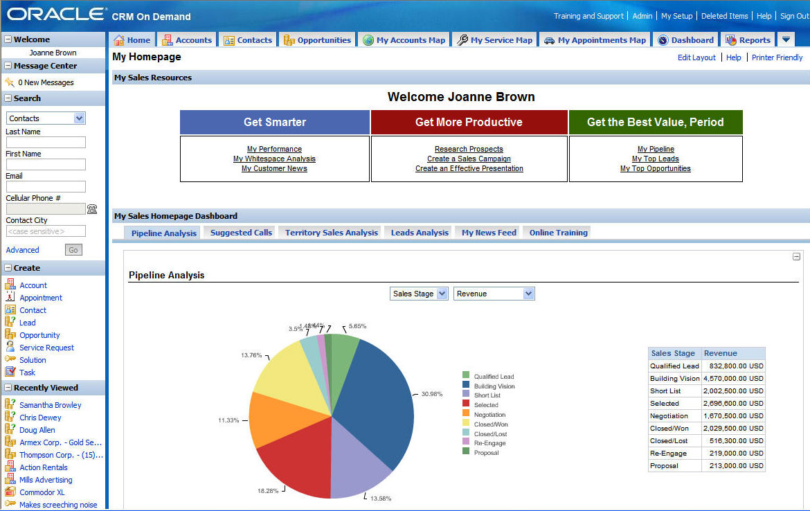 Oracle CRM On Demand Demo -