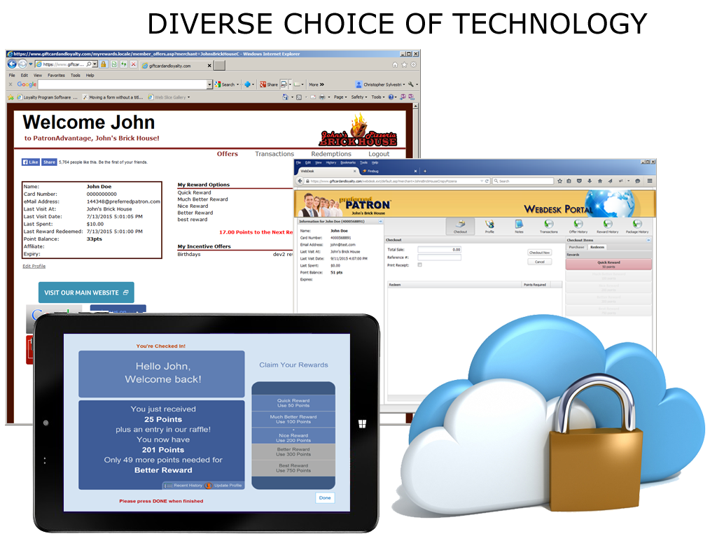 Preferred Patron Demo - Diverse Choice of Technology