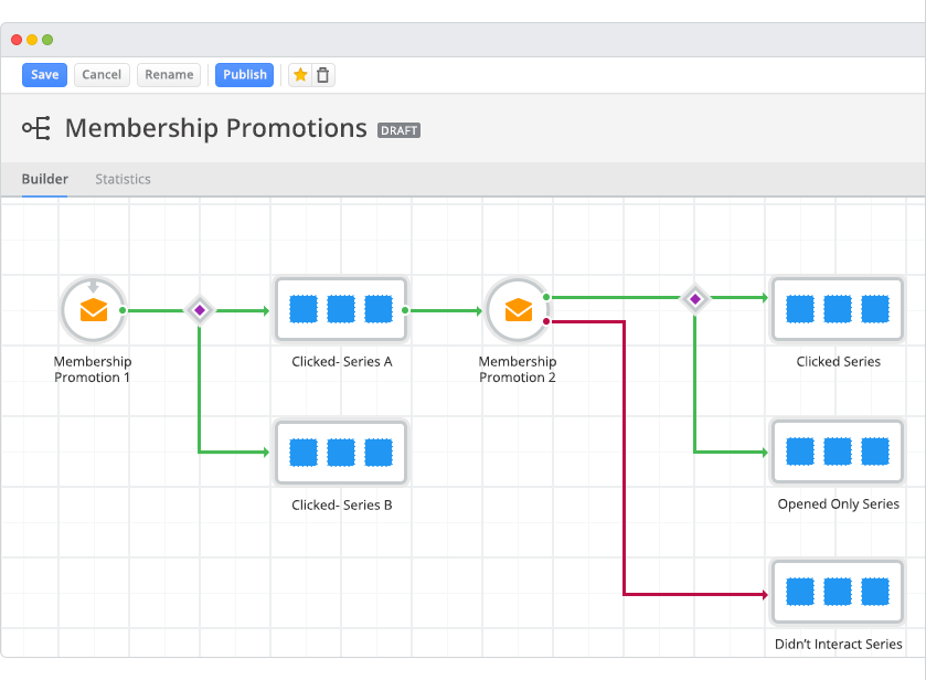 Automational Demo - Automate Your Campaigns