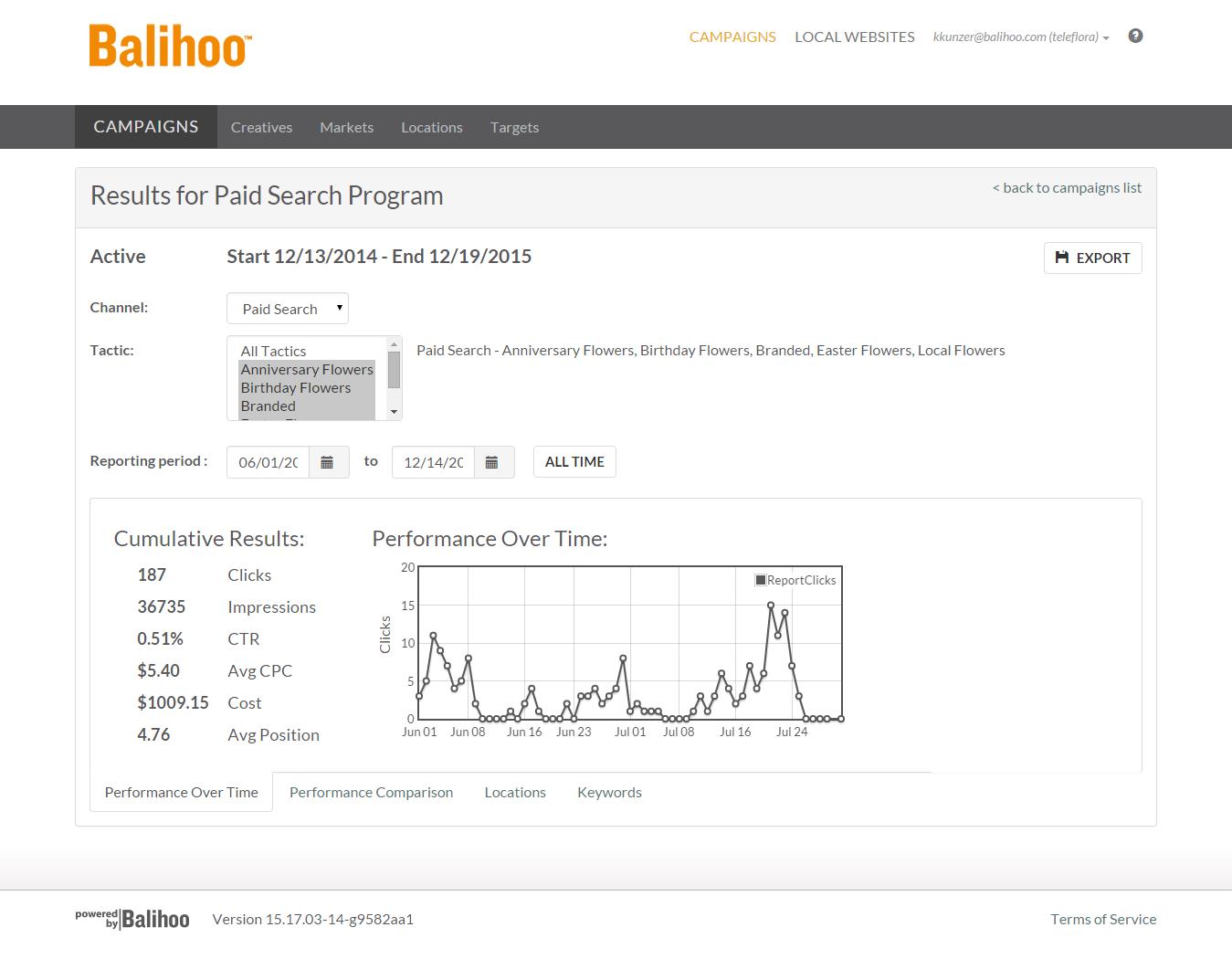 Balihoo Demo - Campaign+Report+(1).png